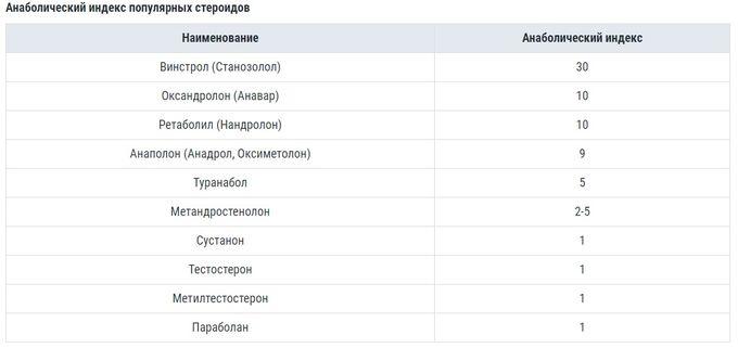 index steroidov.jpg